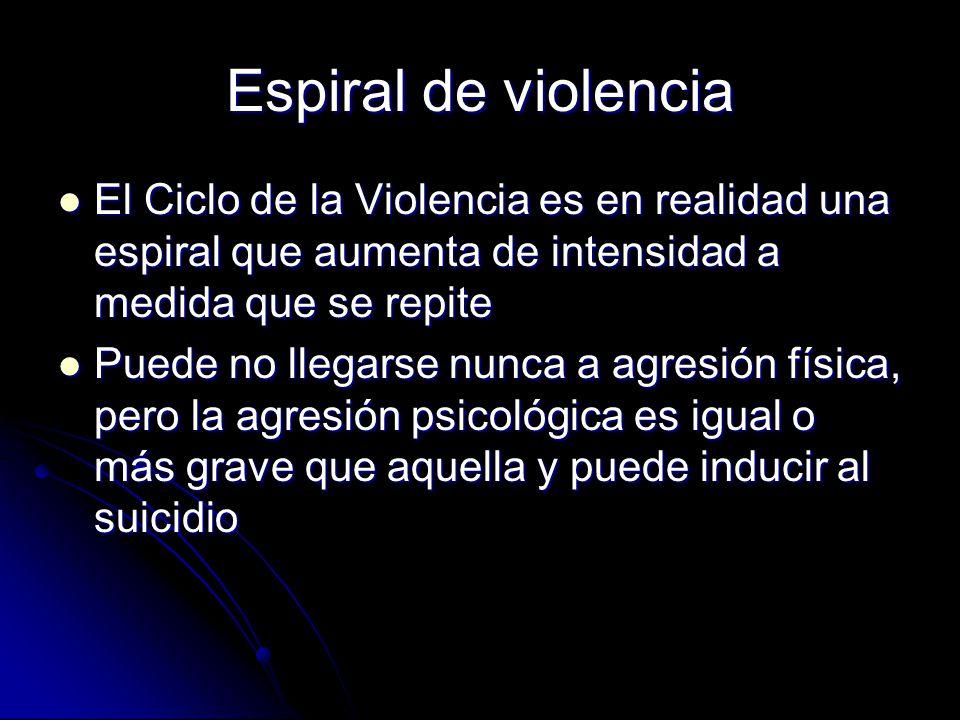 Espiral de violencia El Ciclo de la Violencia es en realidad una espiral que aumenta de intensidad a medida que se repite.
