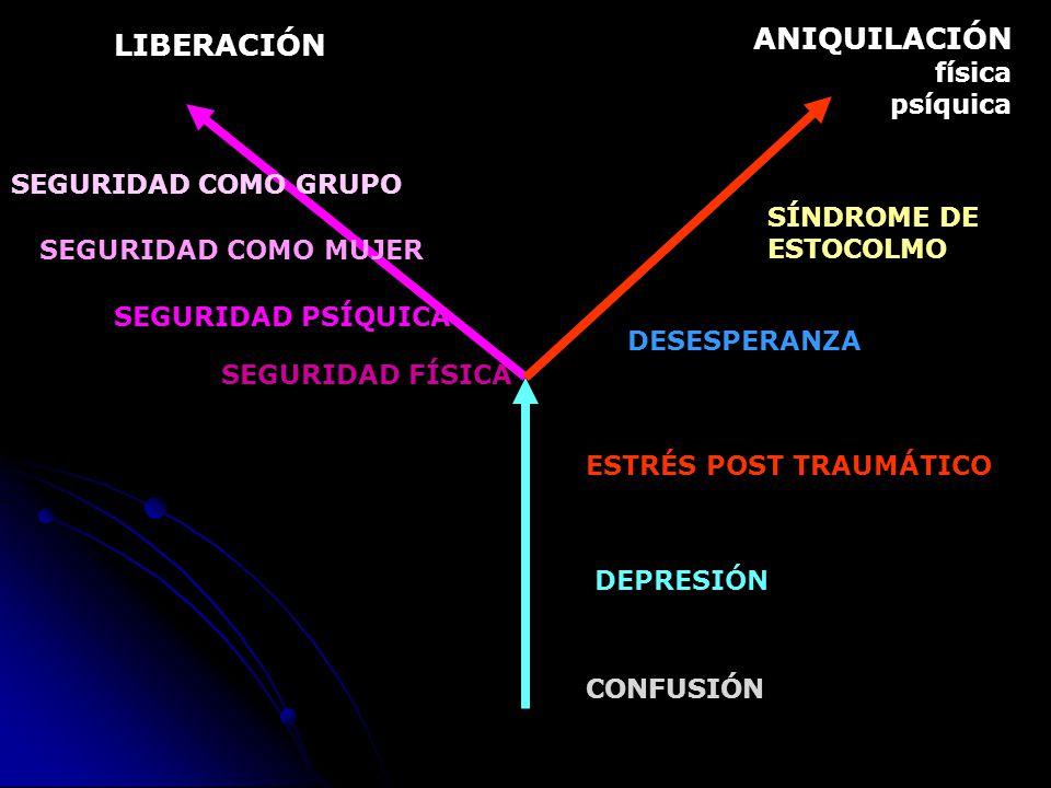 ANIQUILACIÓN física psíquica