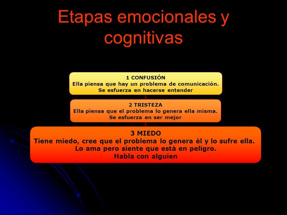 Etapas emocionales y cognitivas