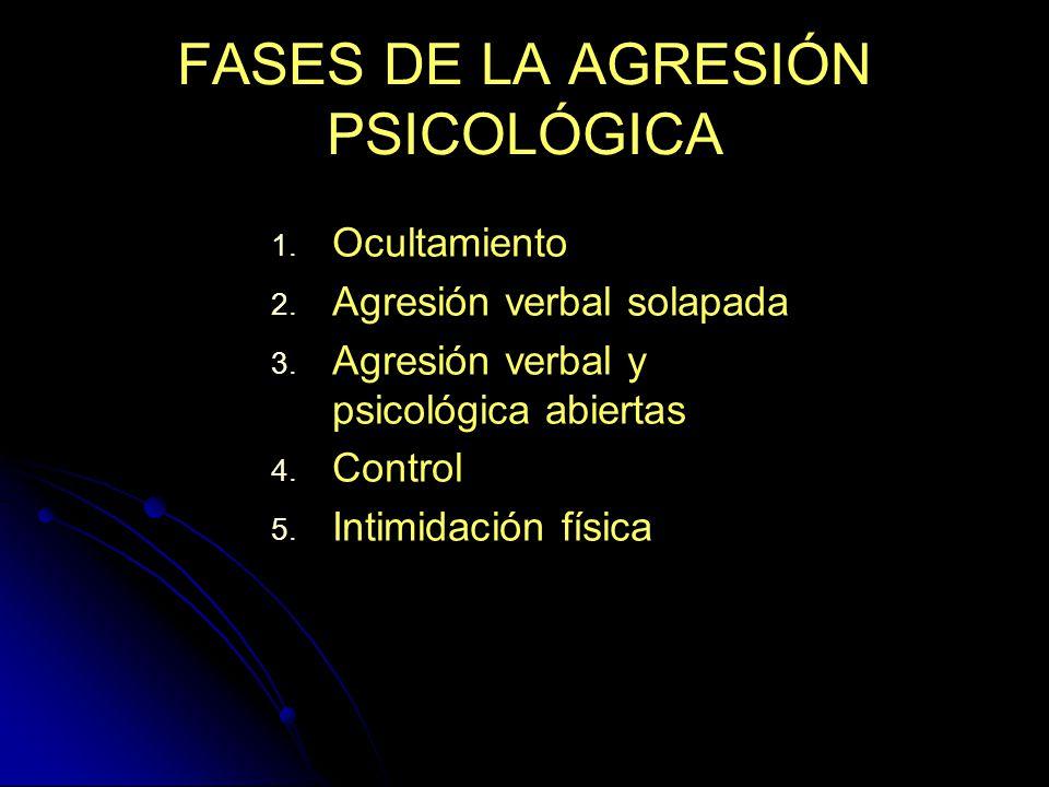 FASES DE LA AGRESIÓN PSICOLÓGICA