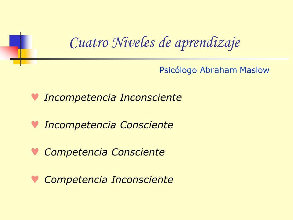 Cuatro Niveles de aprendizaje