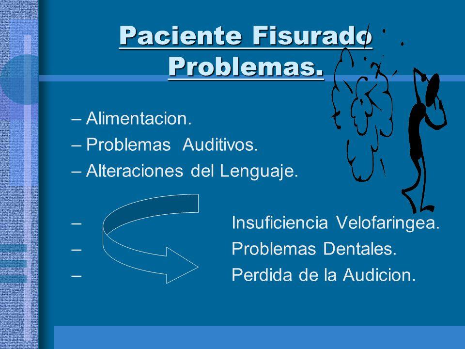 Paciente Fisurado Problemas.