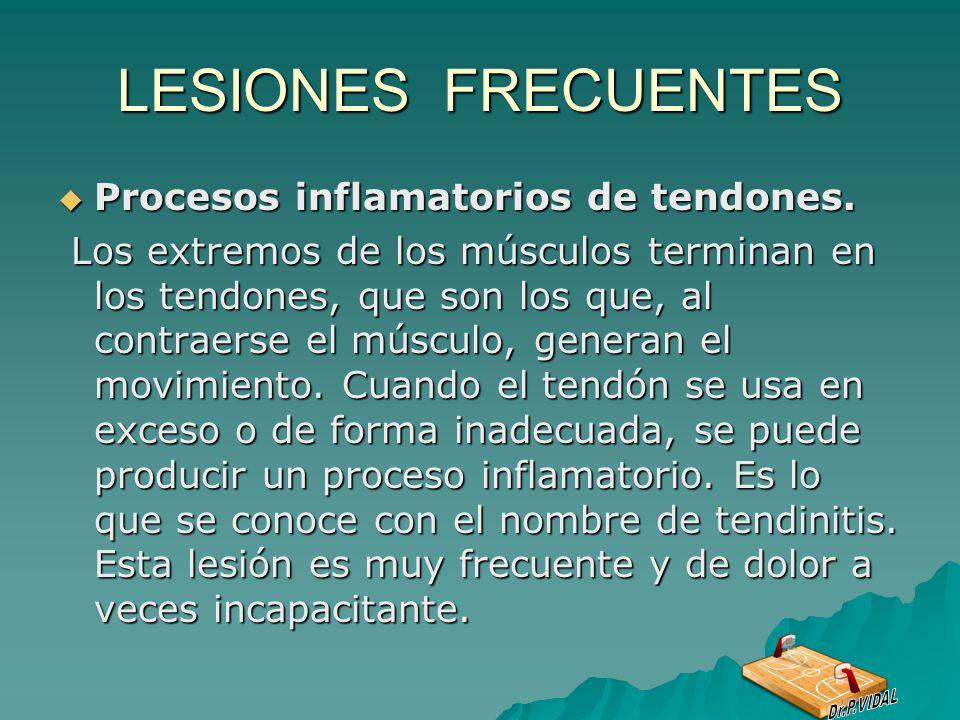 LESIONES FRECUENTES Procesos inflamatorios de tendones.