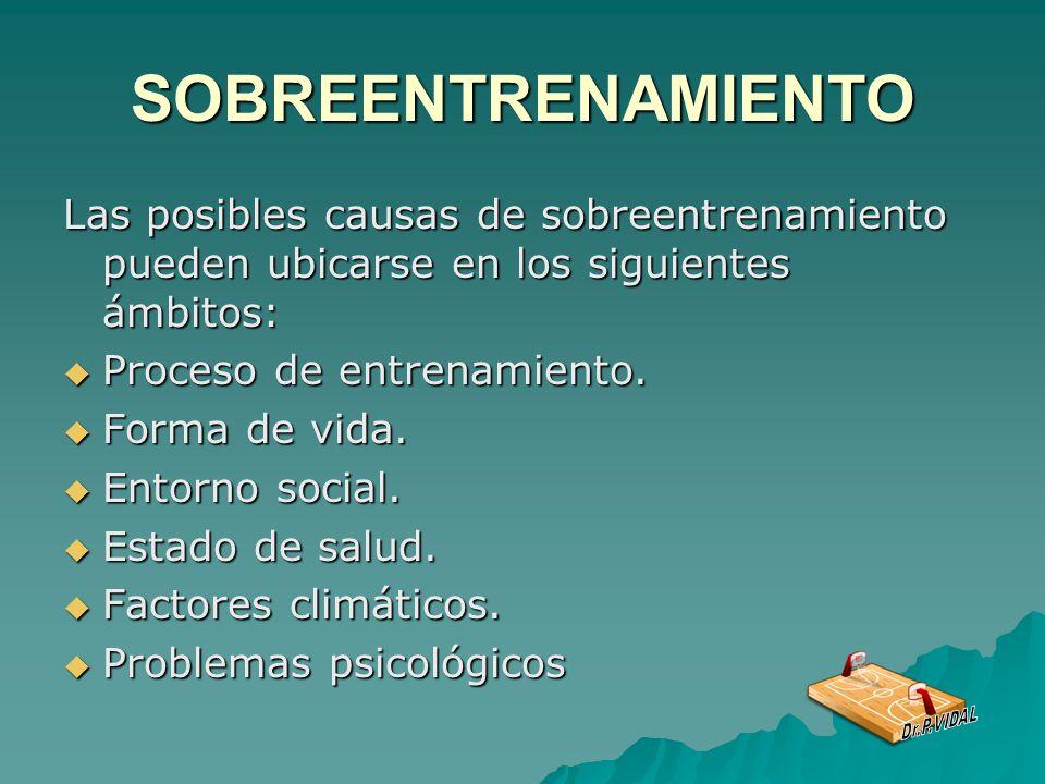 SOBREENTRENAMIENTO Las posibles causas de sobreentrenamiento pueden ubicarse en los siguientes ámbitos: