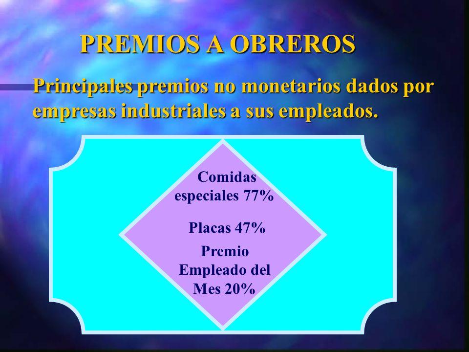 Premio Empleado del Mes 20%