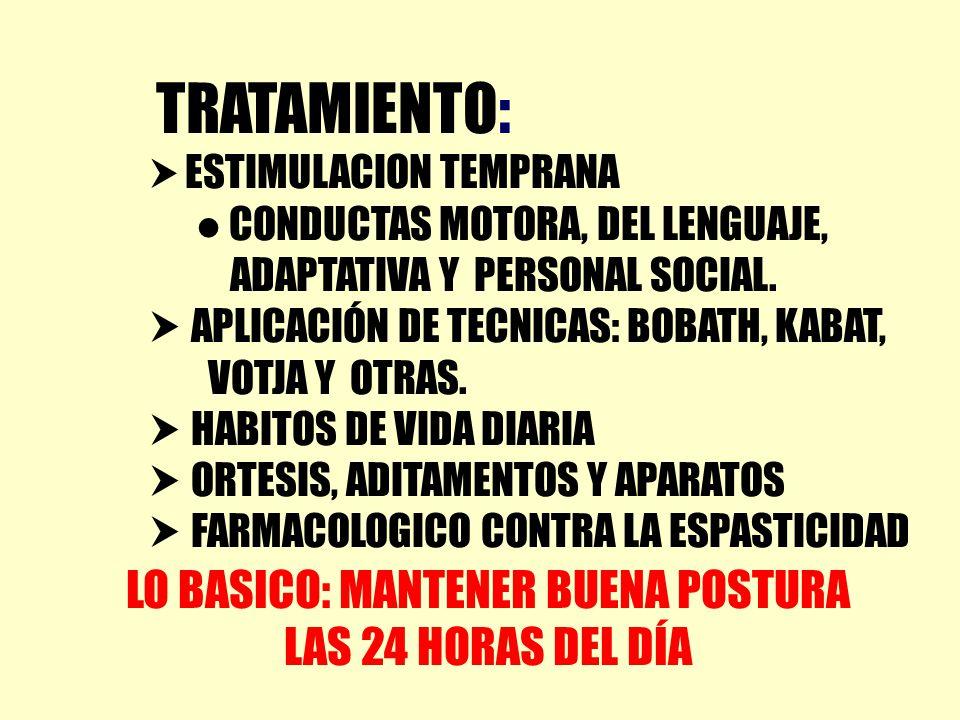 LO BASICO: MANTENER BUENA POSTURA