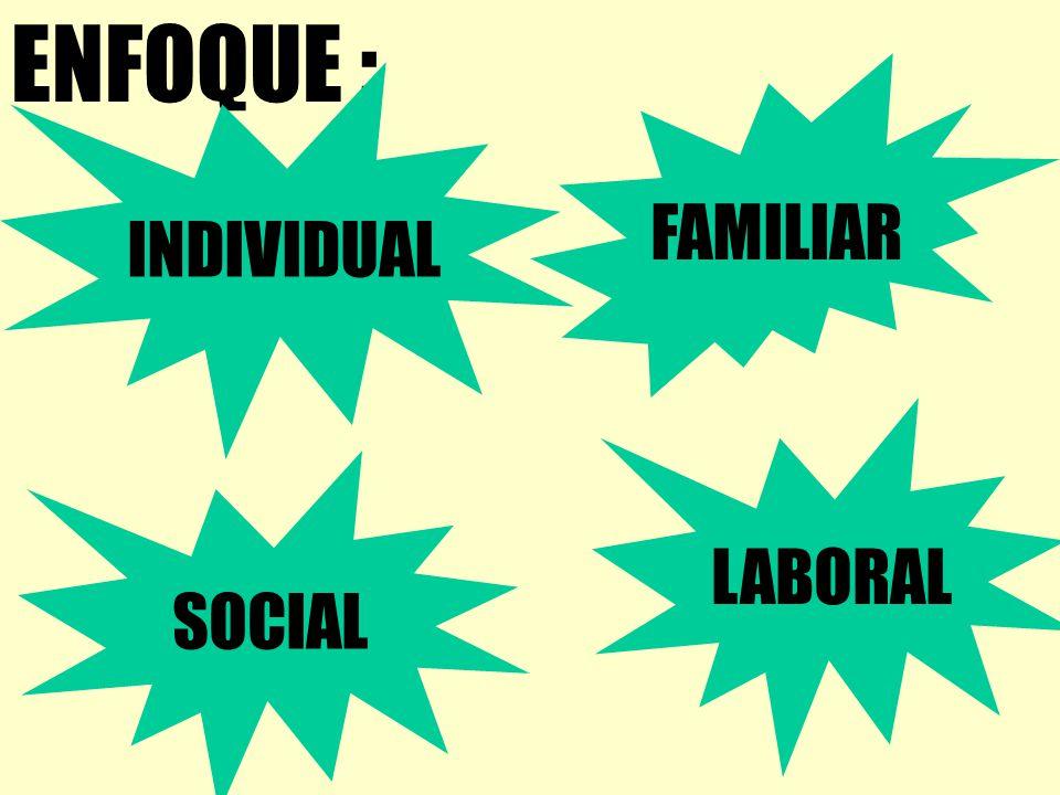 ENFOQUE : FAMILIAR INDIVIDUAL LABORAL SOCIAL