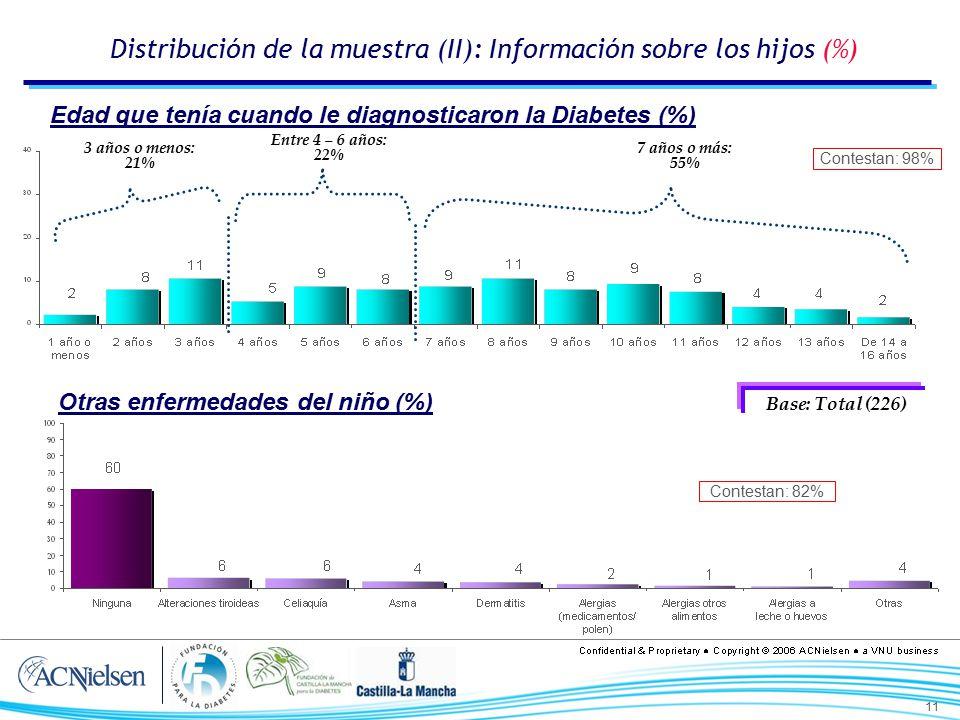 Distribución de la muestra (II): Información sobre los hijos (%)