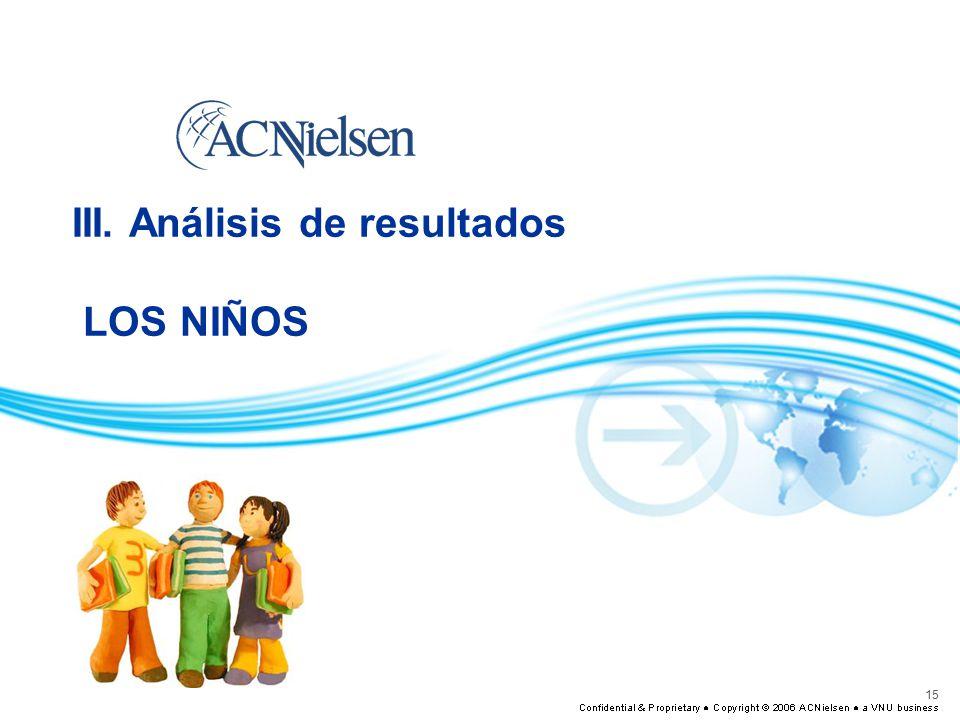 III. Análisis de resultados LOS NIÑOS