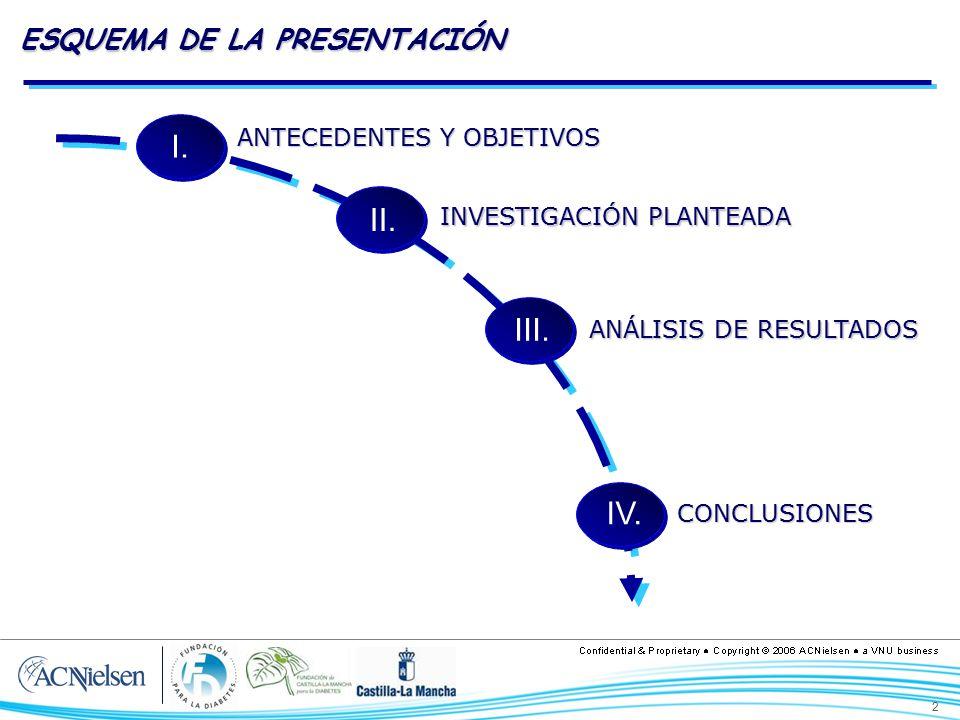 I. II. III. IV. ESQUEMA DE LA PRESENTACIÓN ANTECEDENTES Y OBJETIVOS