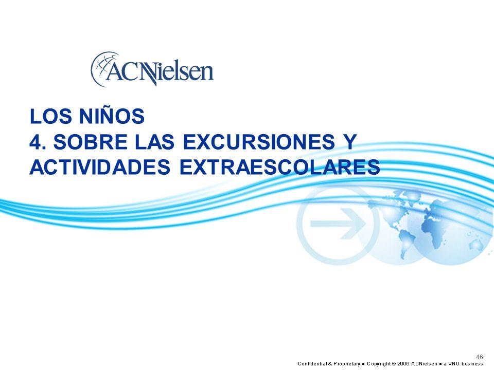 LOS NIÑOS 4. SOBRE LAS EXCURSIONES Y ACTIVIDADES EXTRAESCOLARES