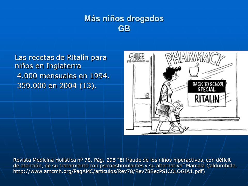 Más niños drogados GB Las recetas de Ritalín para niños en Inglaterra