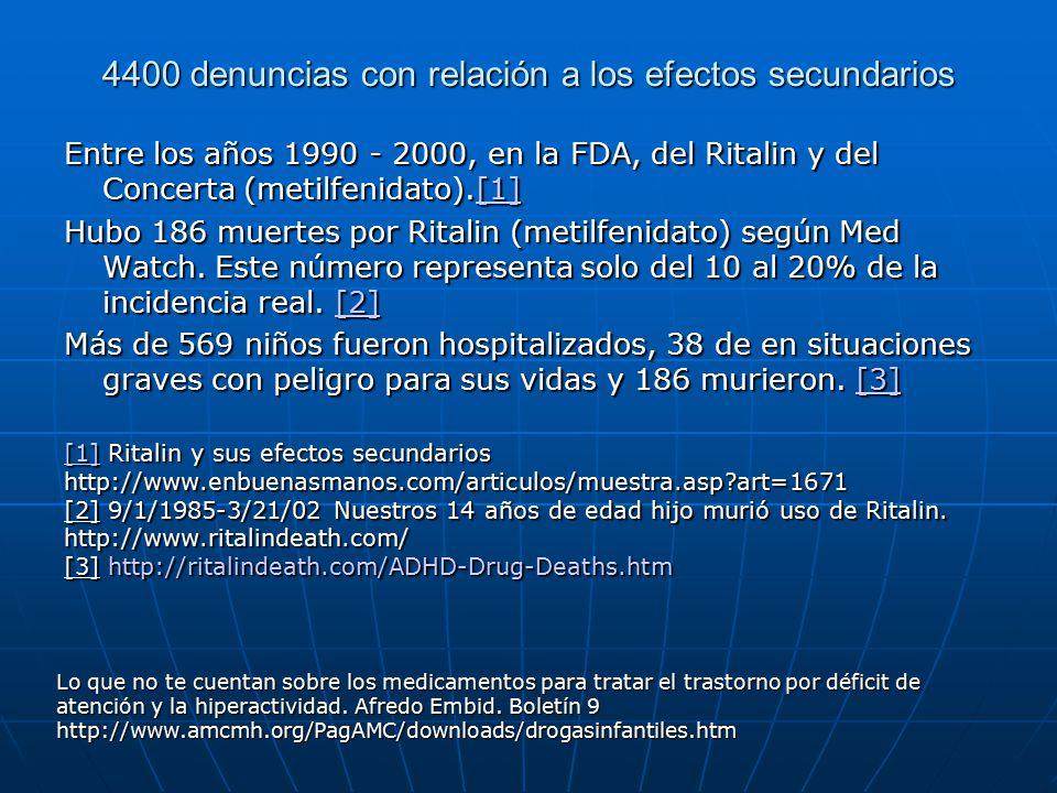 4400 denuncias con relación a los efectos secundarios