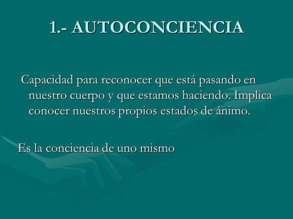 1.- AUTOCONCIENCIA