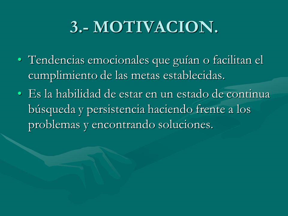 3.- MOTIVACION. Tendencias emocionales que guían o facilitan el cumplimiento de las metas establecidas.