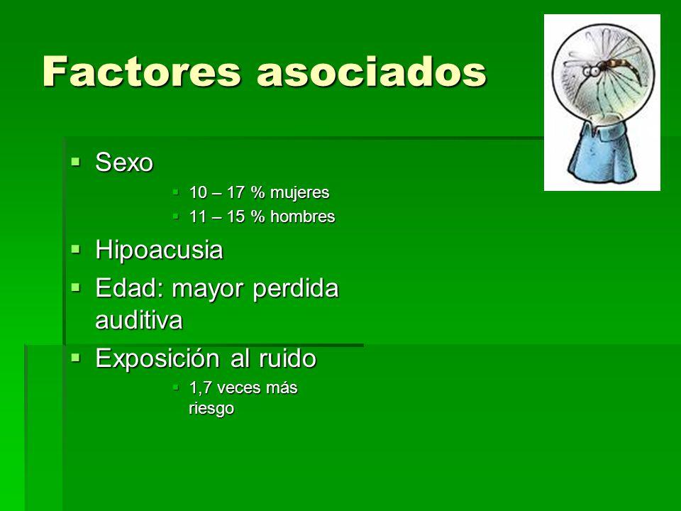 Factores asociados Sexo Hipoacusia Edad: mayor perdida auditiva