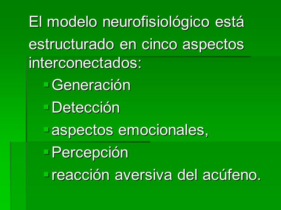 El modelo neurofisiológico está