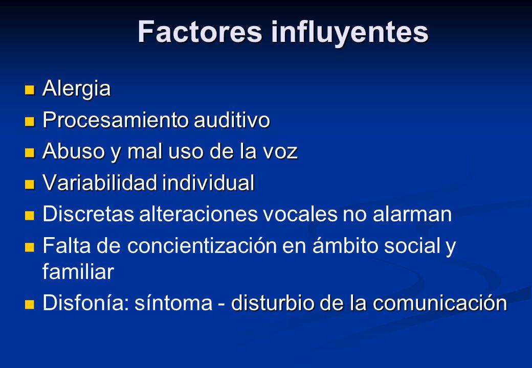 Factores influyentes Alergia Procesamiento auditivo