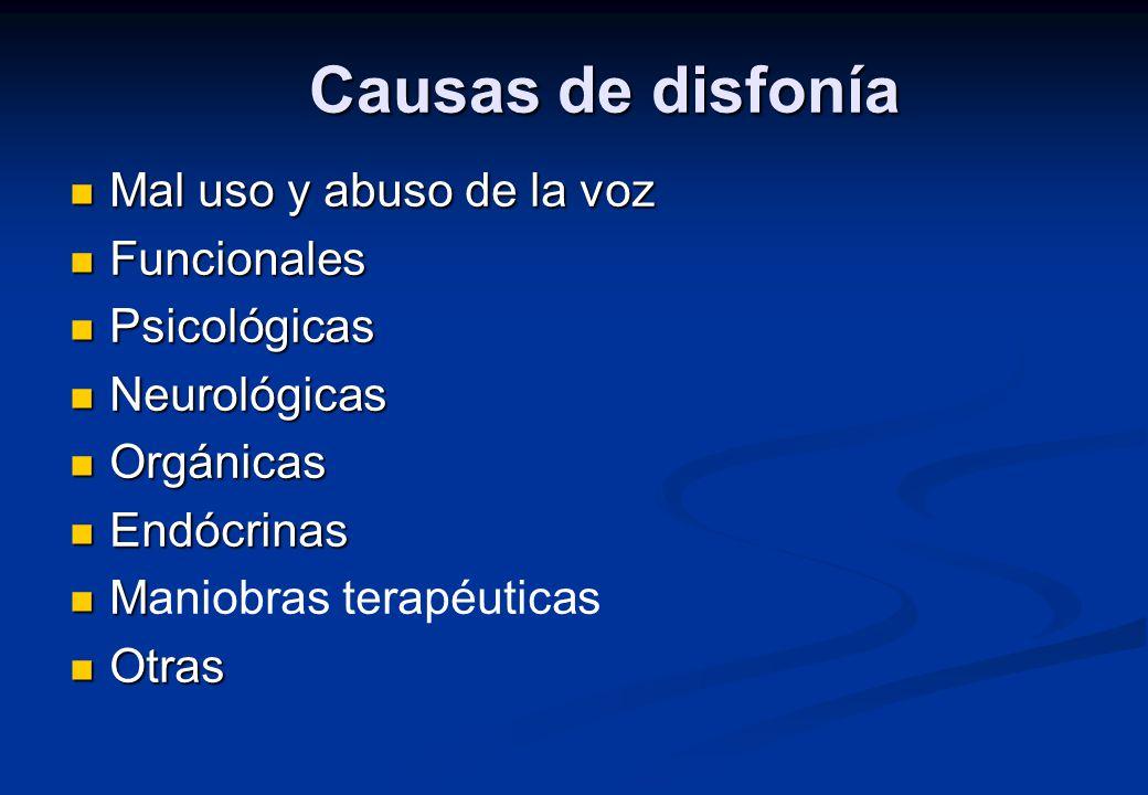 Causas de disfonía Mal uso y abuso de la voz Funcionales Psicológicas