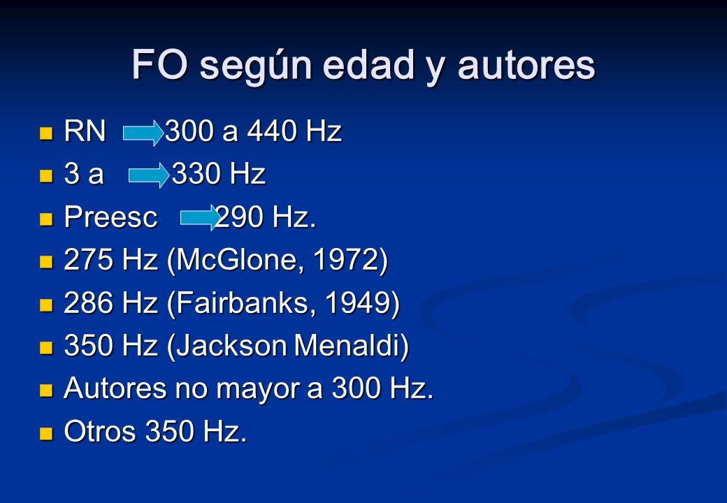 FO según edad y autores RN 300 a 440 Hz 3 a 330 Hz Preesc 290 Hz.