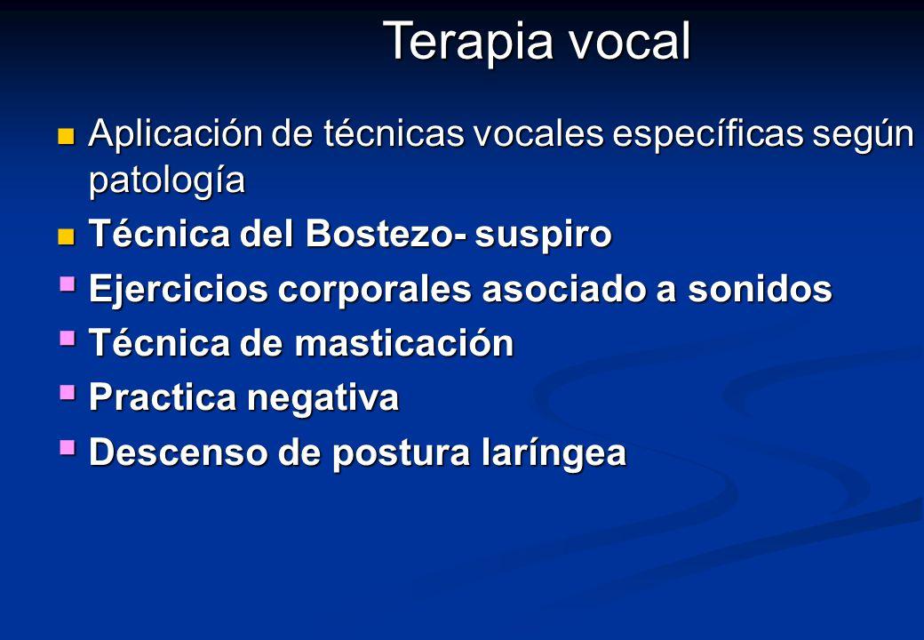 Terapia vocal Aplicación de técnicas vocales específicas según patología. Técnica del Bostezo- suspiro.