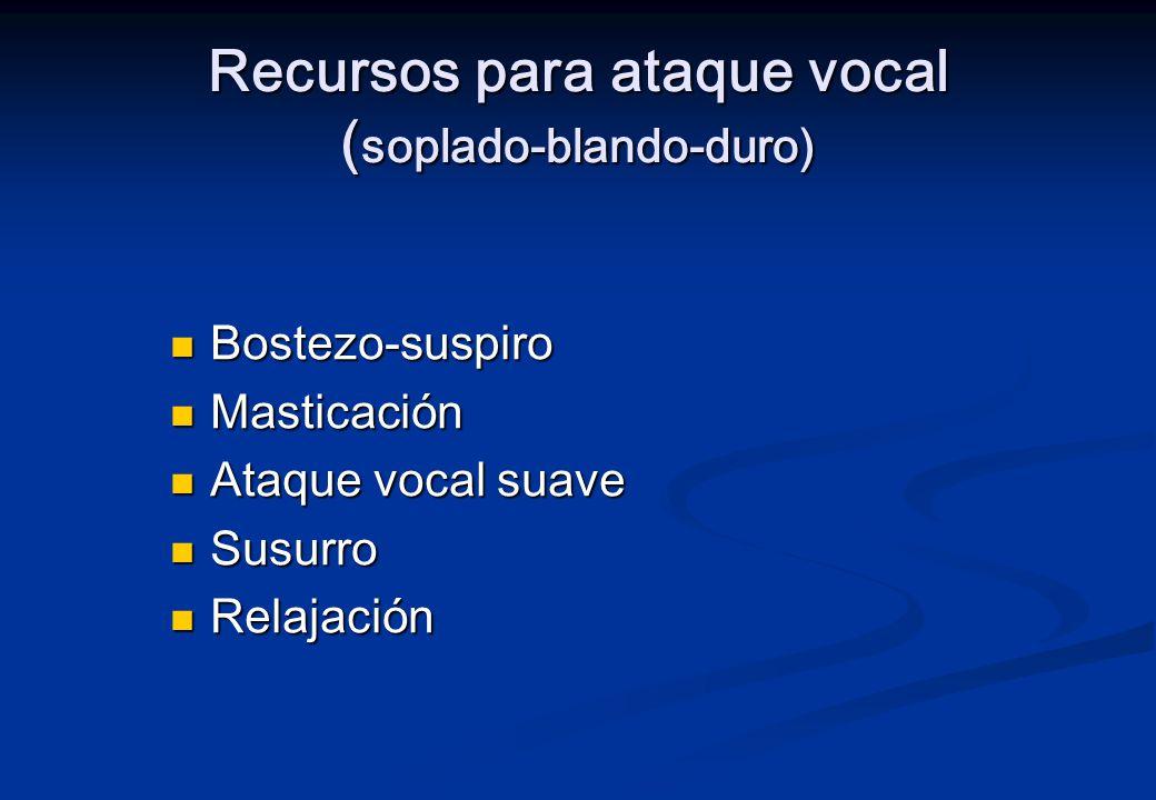 Recursos para ataque vocal (soplado-blando-duro)