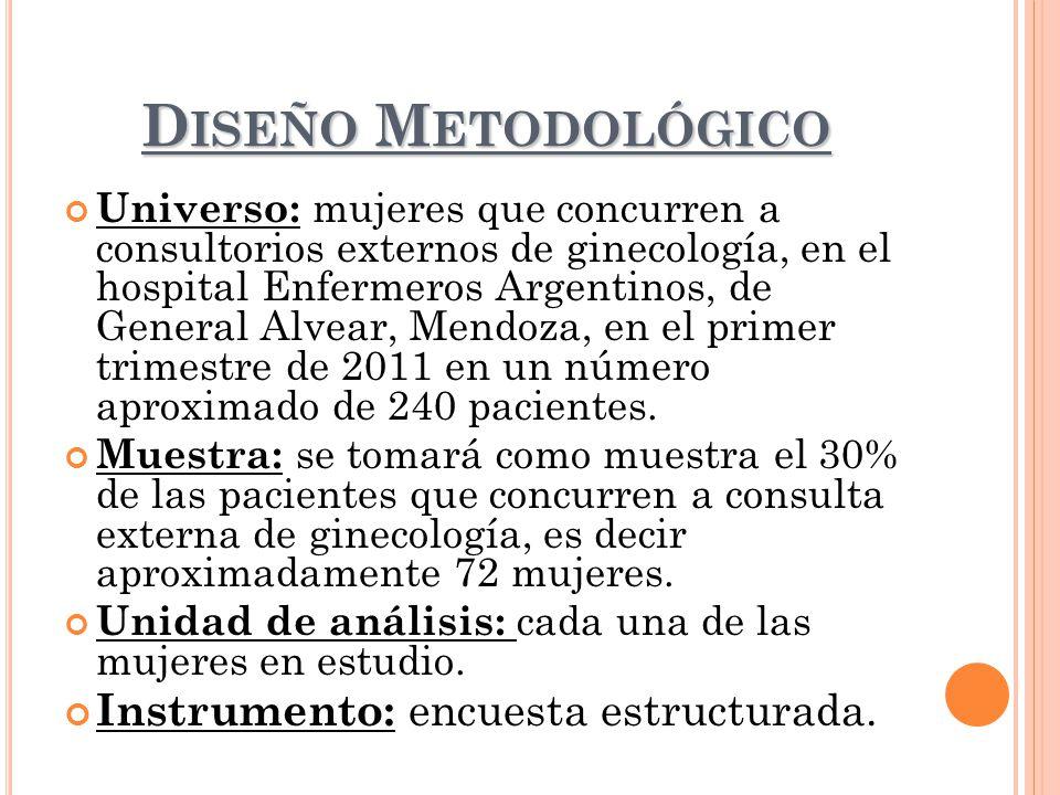 Diseño Metodológico Instrumento: encuesta estructurada.