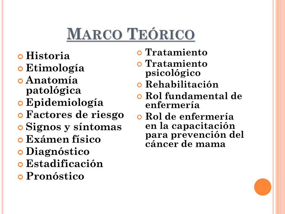 Marco Teórico Historia Etimología Anatomía patológica Epidemiología