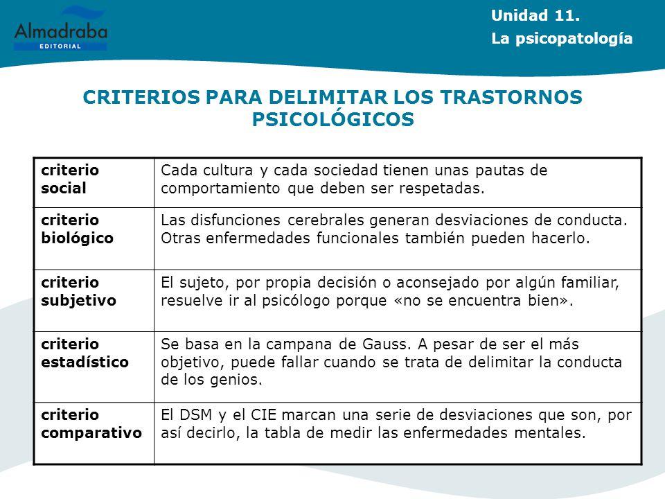 CRITERIOS PARA DELIMITAR LOS TRASTORNOS PSICOLÓGICOS