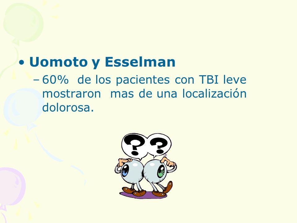 Uomoto y Esselman 60% de los pacientes con TBI leve mostraron mas de una localización dolorosa.