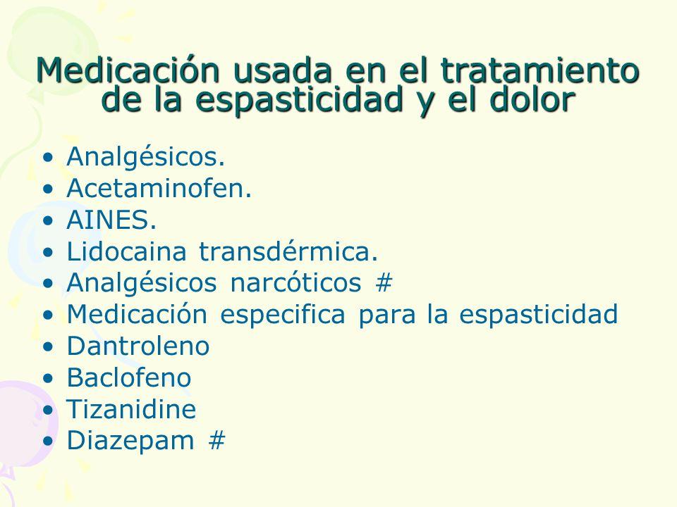 Medicación usada en el tratamiento de la espasticidad y el dolor