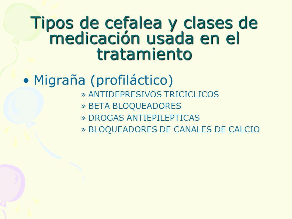 Tipos de cefalea y clases de medicación usada en el tratamiento