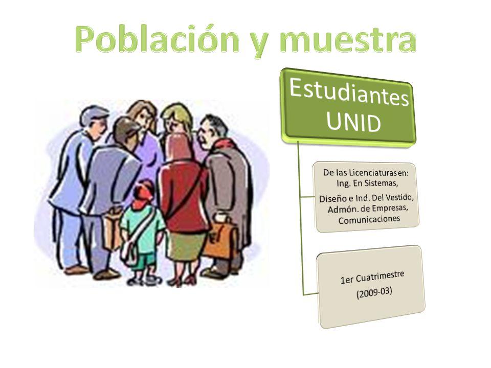 Población y muestra Estudiantes UNID