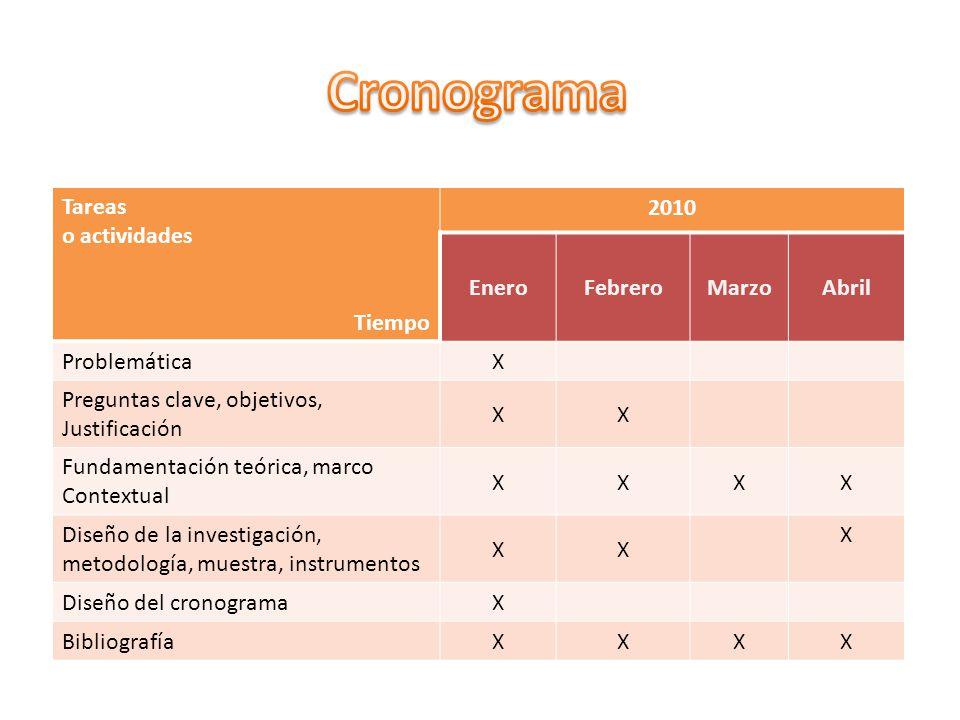 Cronograma Tareas o actividades Tiempo 2010 Enero Febrero Marzo Abril