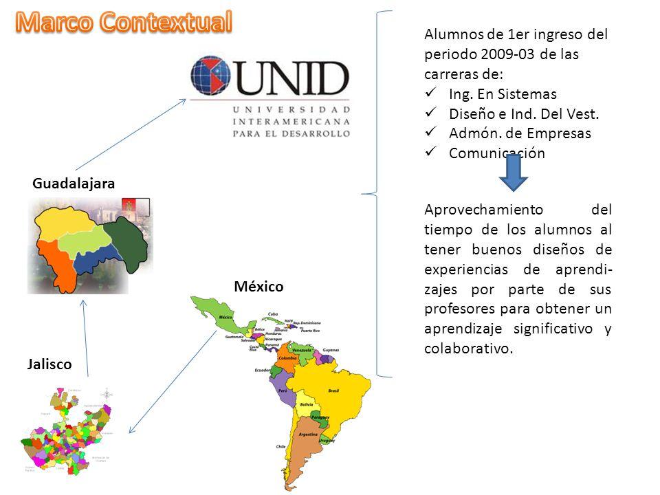 Marco Contextual Alumnos de 1er ingreso del periodo 2009-03 de las carreras de: Ing. En Sistemas. Diseño e Ind. Del Vest.