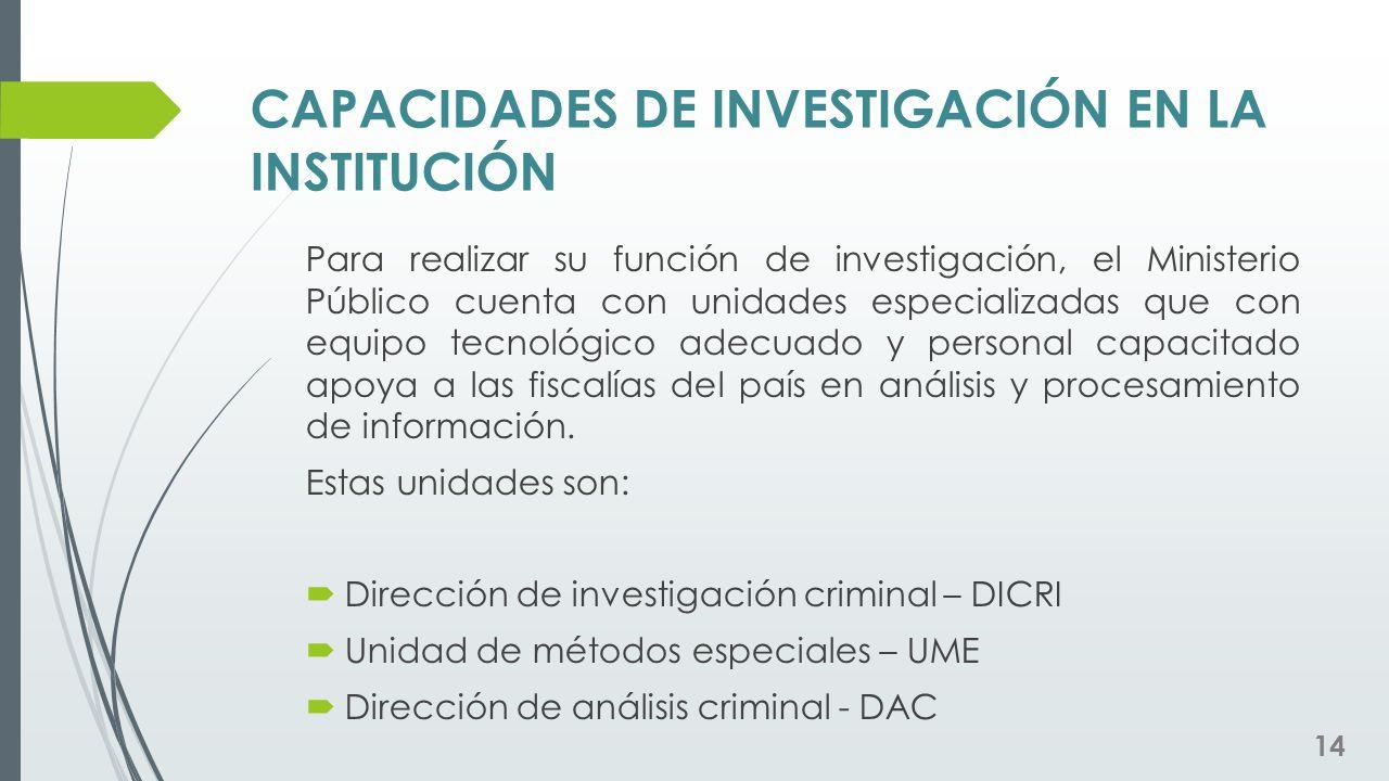 CAPACIDADES DE INVESTIGACIÓN EN LA INSTITUCIÓN