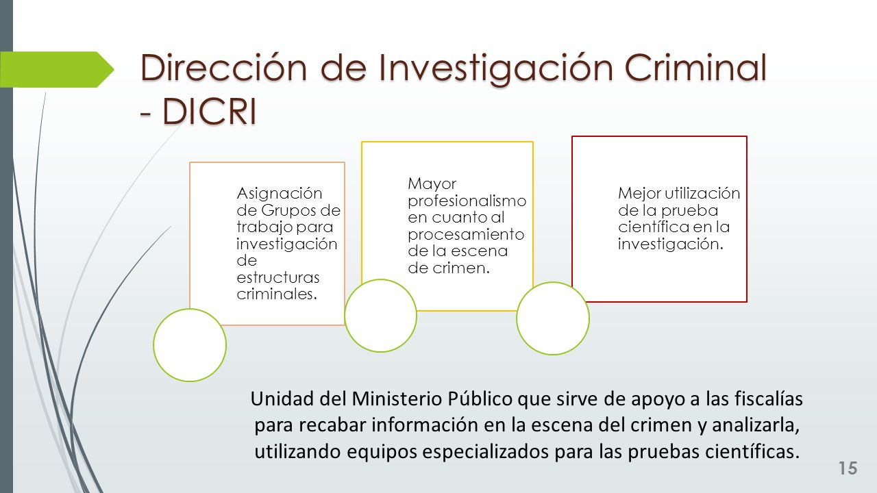Dirección de Investigación Criminal - DICRI