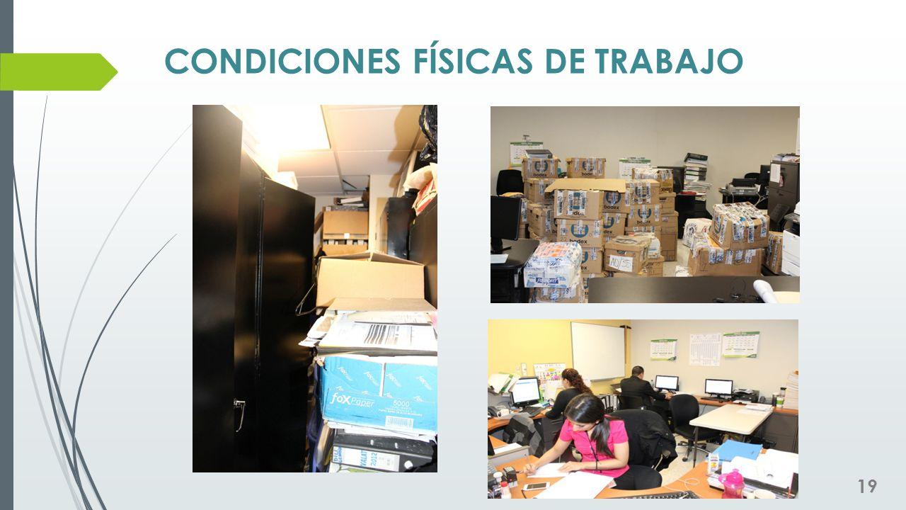 CONDICIONES FÍSICAS DE TRABAJO