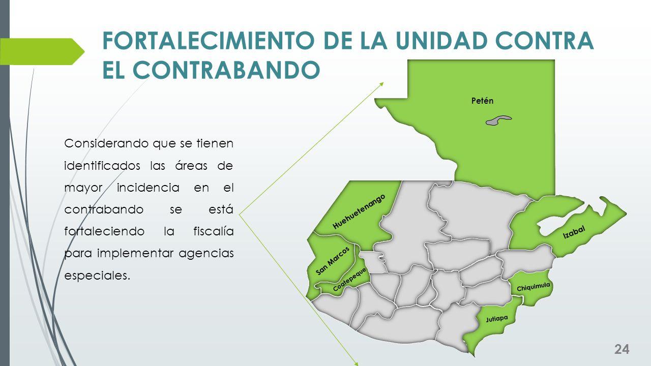 FORTALECIMIENTO DE LA UNIDAD CONTRA EL CONTRABANDO