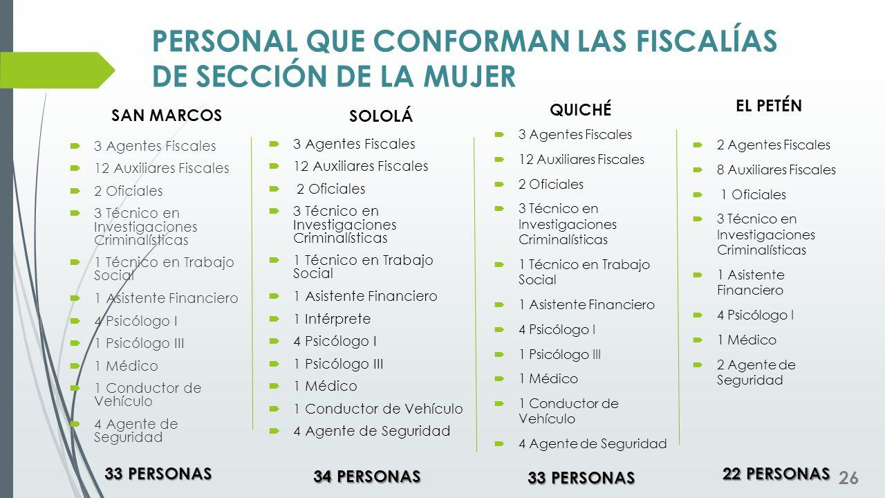 PERSONAL QUE CONFORMAN LAS FISCALÍAS DE SECCIÓN DE LA MUJER