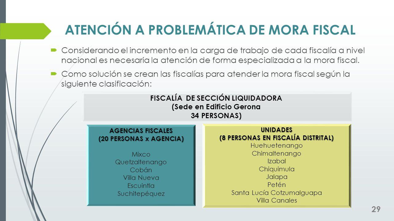 ATENCIÓN A PROBLEMÁTICA DE MORA FISCAL
