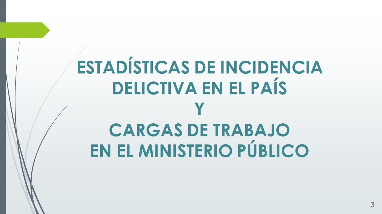 ESTADÍSTICAS DE INCIDENCIA DELICTIVA EN EL PAÍS Y CARGAS DE TRABAJO EN EL MINISTERIO PÚBLICO