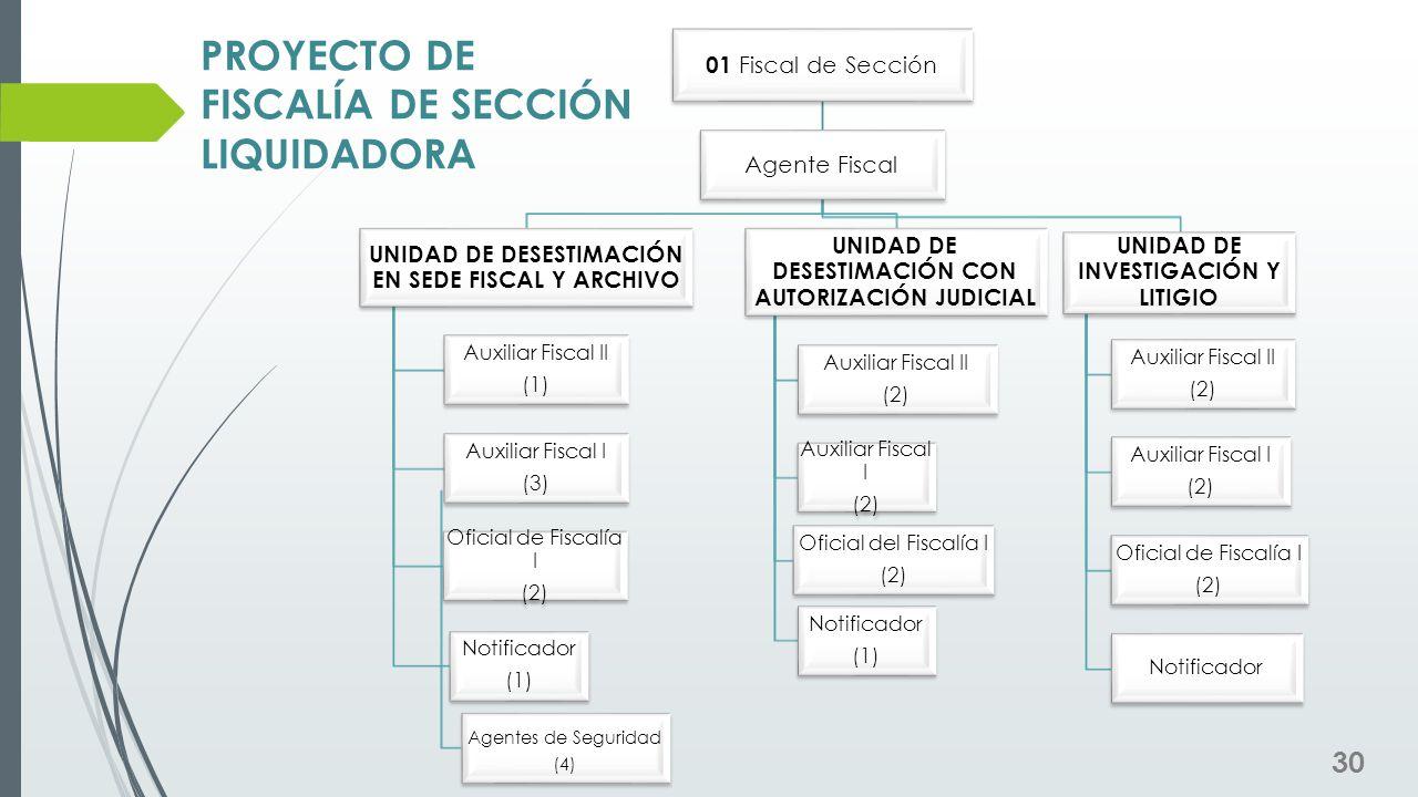 PROYECTO DE FISCALÍA DE SECCIÓN LIQUIDADORA