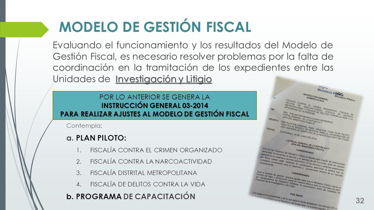 MODELO DE GESTIÓN FISCAL