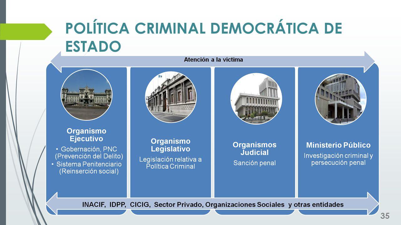 POLÍTICA CRIMINAL DEMOCRÁTICA DE ESTADO