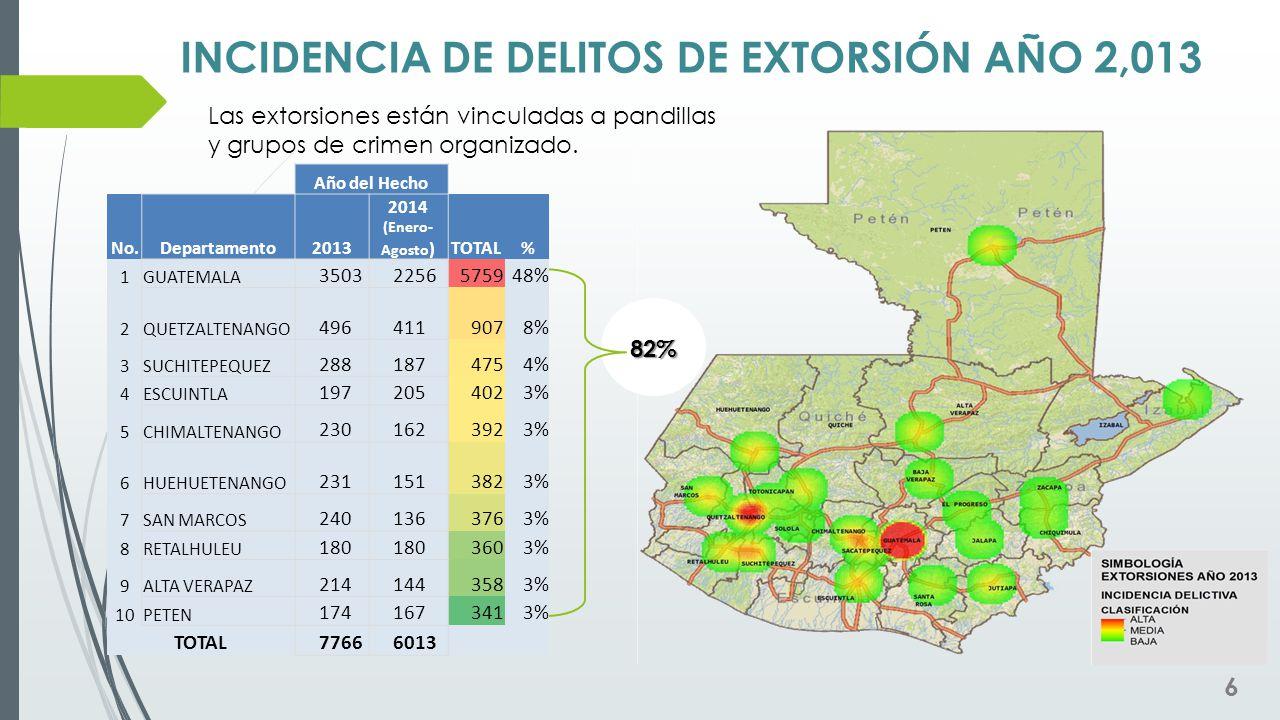 INCIDENCIA DE DELITOS DE EXTORSIÓN AÑO 2,013