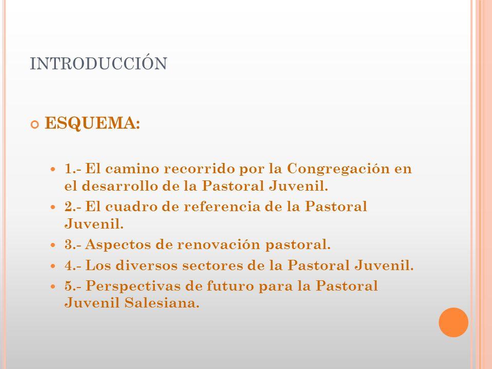introducción ESQUEMA: