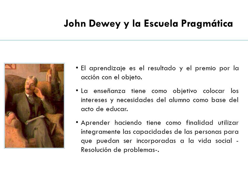 John Dewey y la Escuela Pragmática