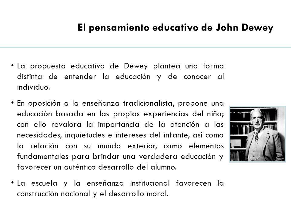 El pensamiento educativo de John Dewey