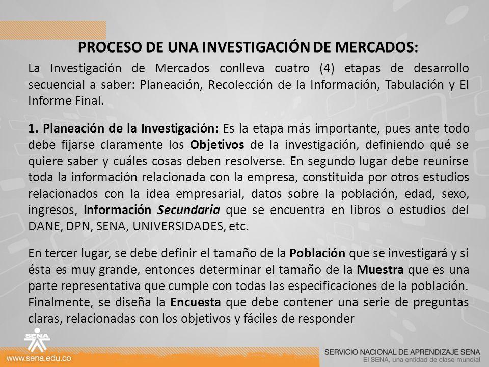 PROCESO DE UNA INVESTIGACIÓN DE MERCADOS: